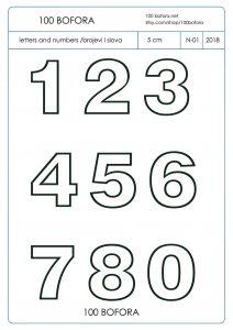 Brojevi Veliki XXL
